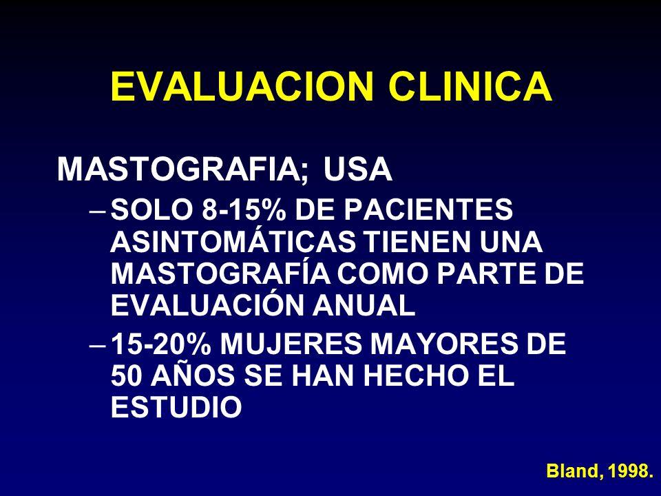 EVALUACION CLINICA MASTOGRAFIA; USA