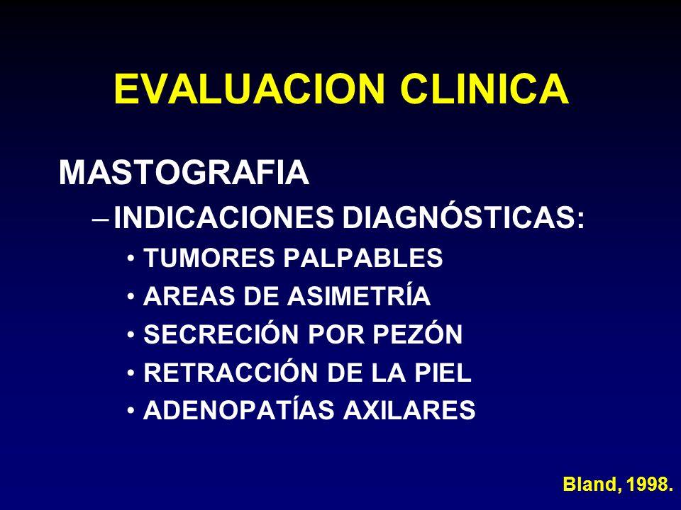 EVALUACION CLINICA MASTOGRAFIA INDICACIONES DIAGNÓSTICAS: