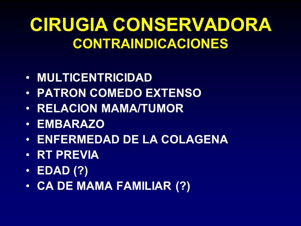 CIRUGIA CONSERVADORA CONTRAINDICACIONES