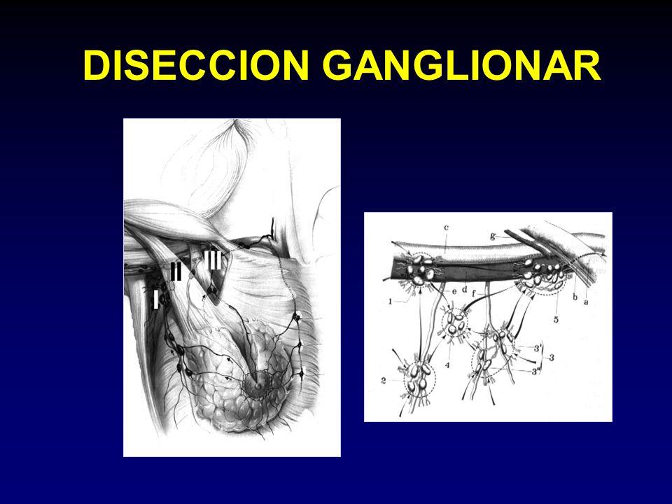 DISECCION GANGLIONAR III II I