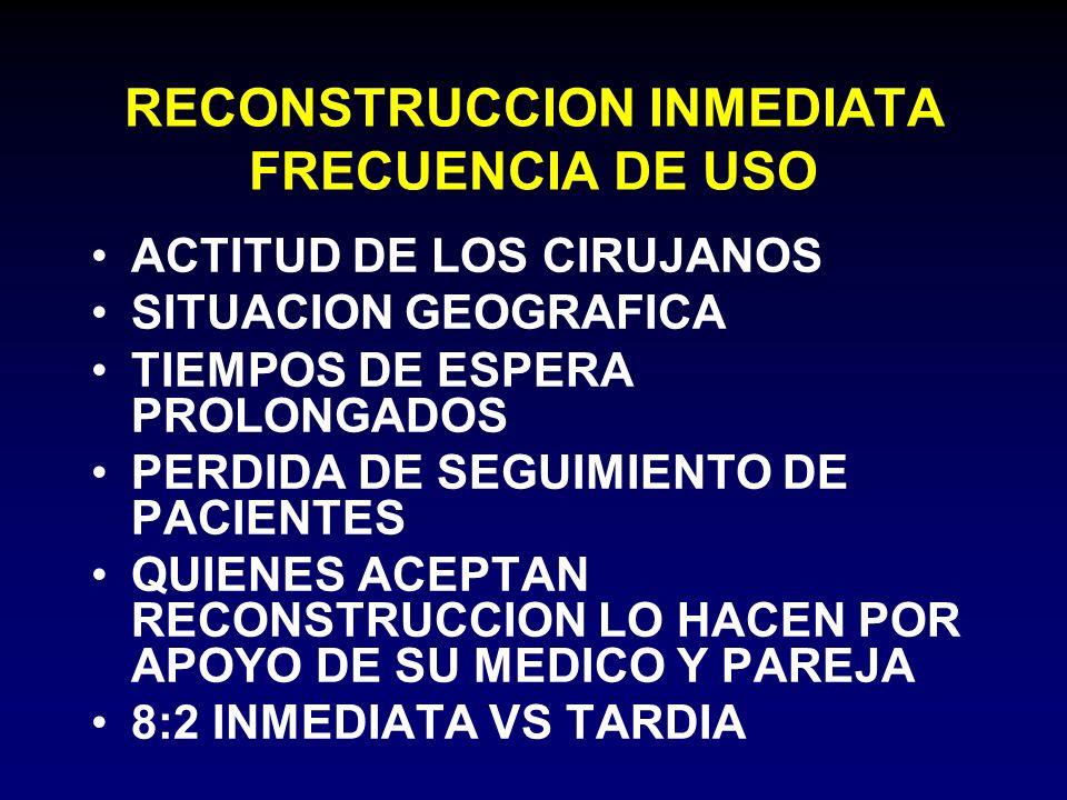 RECONSTRUCCION INMEDIATA FRECUENCIA DE USO