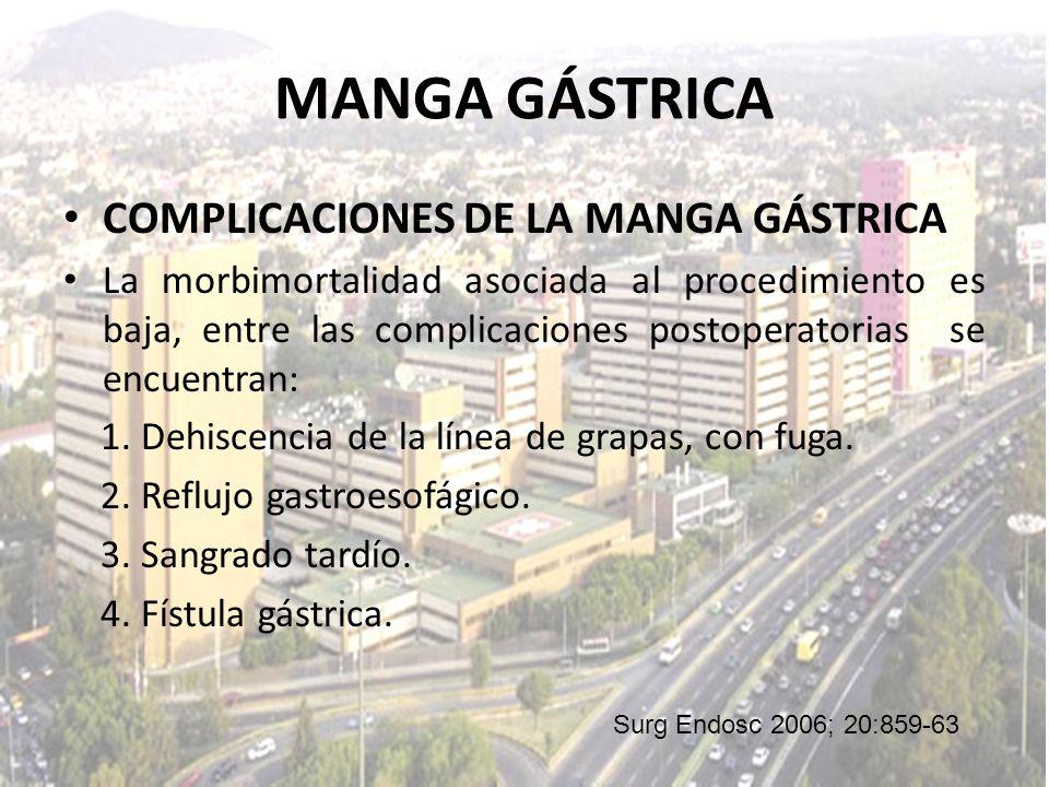 MANGA GÁSTRICA COMPLICACIONES DE LA MANGA GÁSTRICA