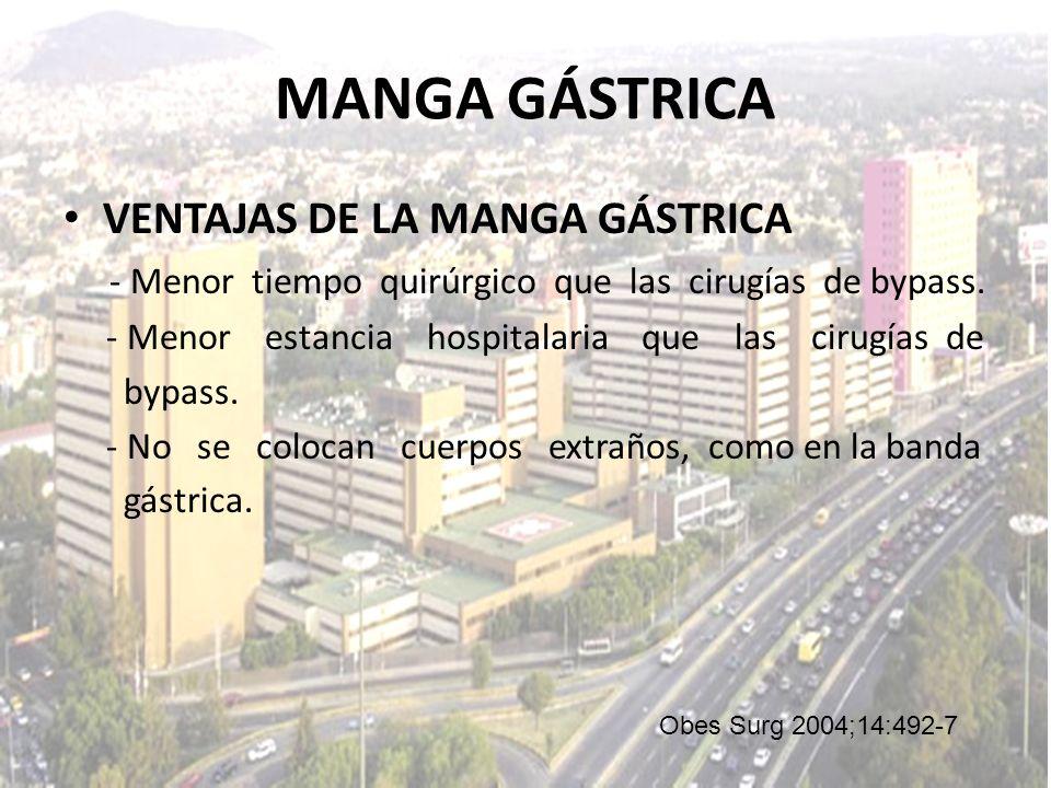MANGA GÁSTRICA VENTAJAS DE LA MANGA GÁSTRICA