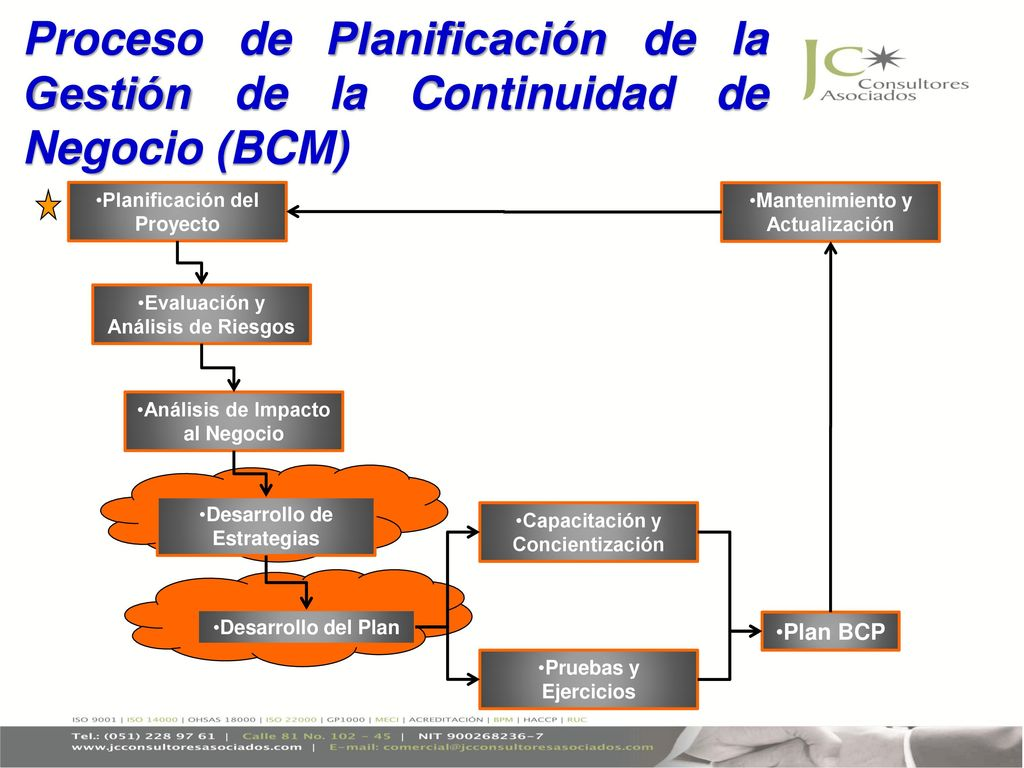 Asombroso Reanudar El Gerente De Continuidad Del Negocio Regalo ...