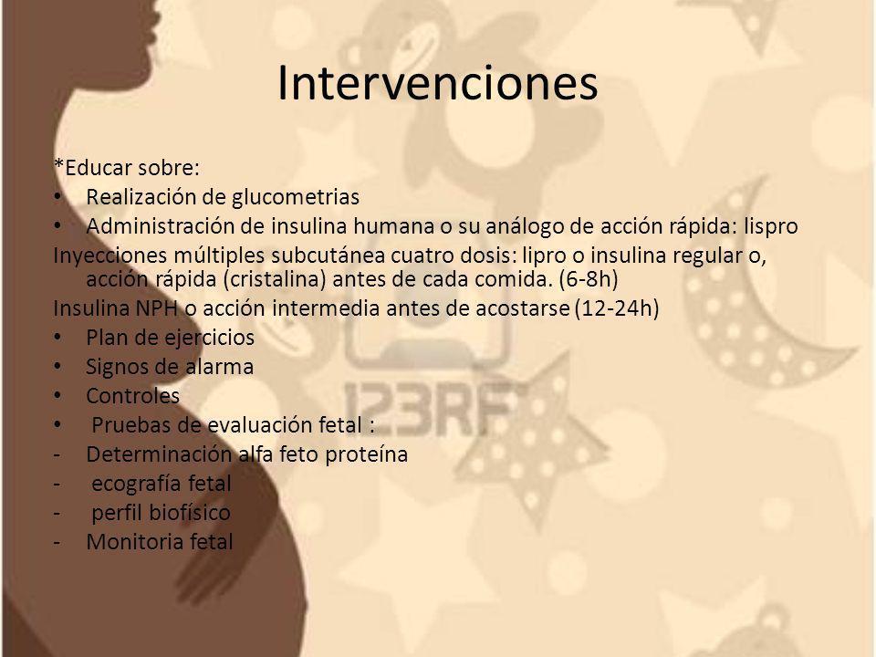 Intervenciones *Educar sobre: Realización de glucometrias