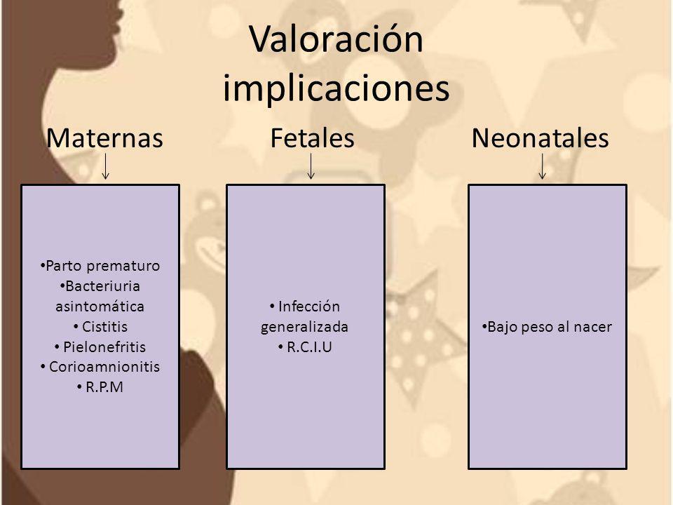 Valoración implicaciones