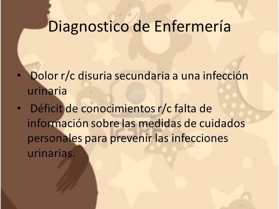 Diagnostico de Enfermería