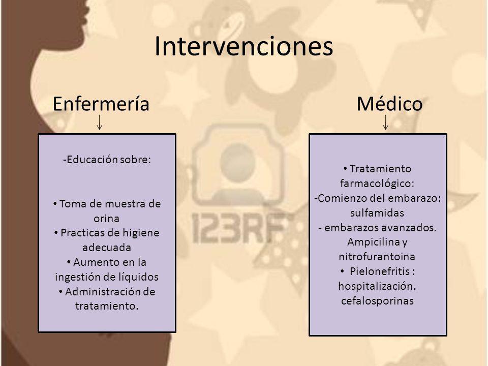 Intervenciones Enfermería Médico -Educación sobre: