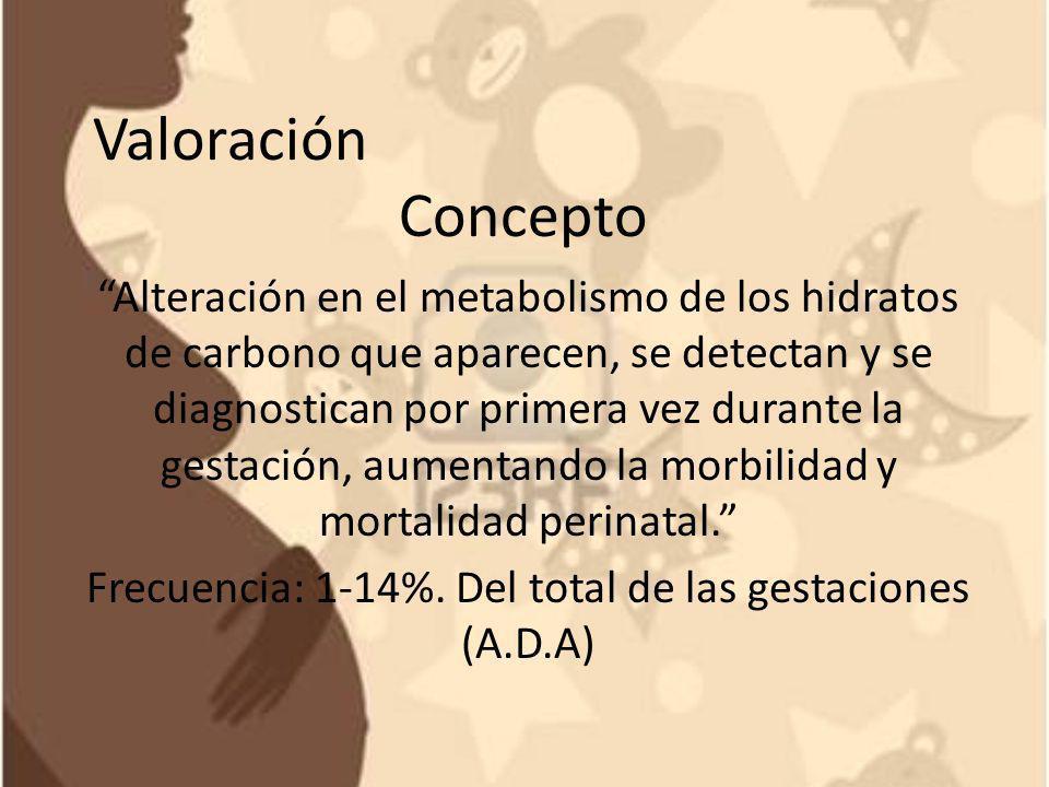 Frecuencia: 1-14%. Del total de las gestaciones (A.D.A)