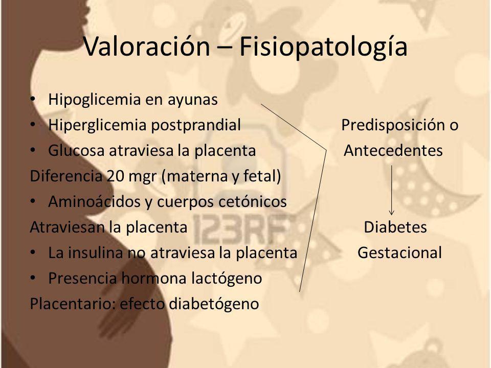 Valoración – Fisiopatología