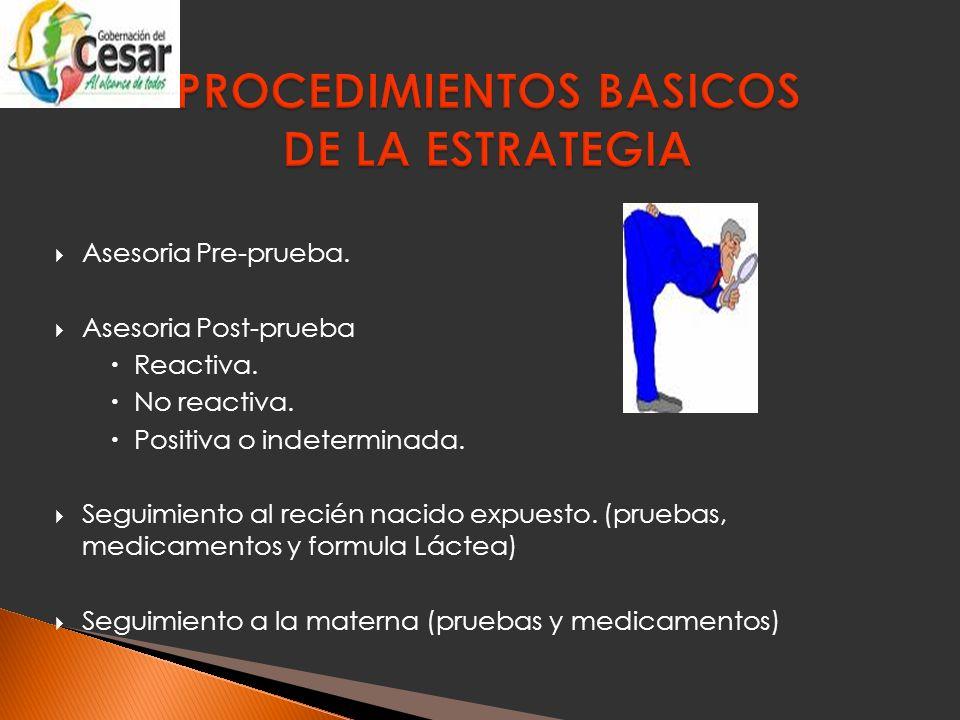 PROCEDIMIENTOS BASICOS DE LA ESTRATEGIA