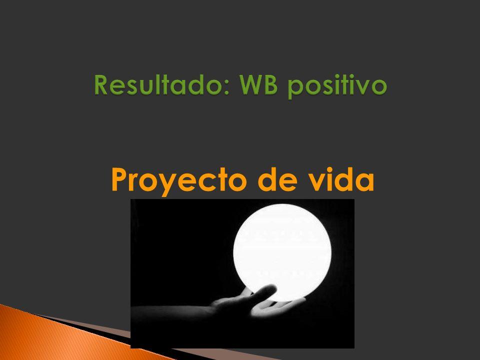 Resultado: WB positivo