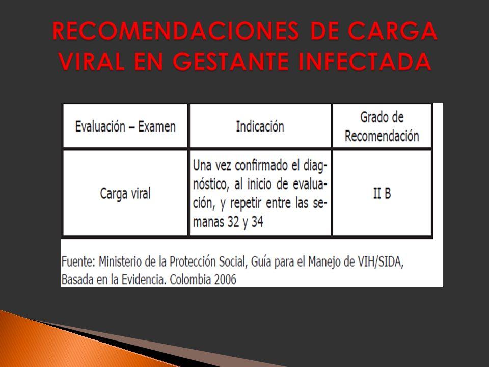 RECOMENDACIONES DE CARGA VIRAL EN GESTANTE INFECTADA