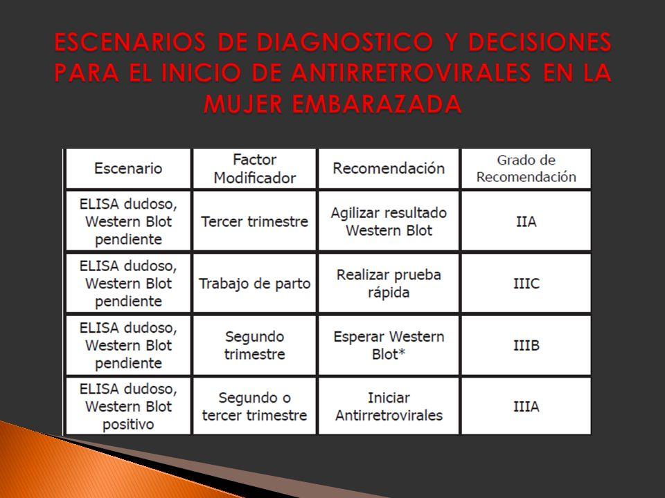 ESCENARIOS DE DIAGNOSTICO Y DECISIONES PARA EL INICIO DE ANTIRRETROVIRALES EN LA MUJER EMBARAZADA