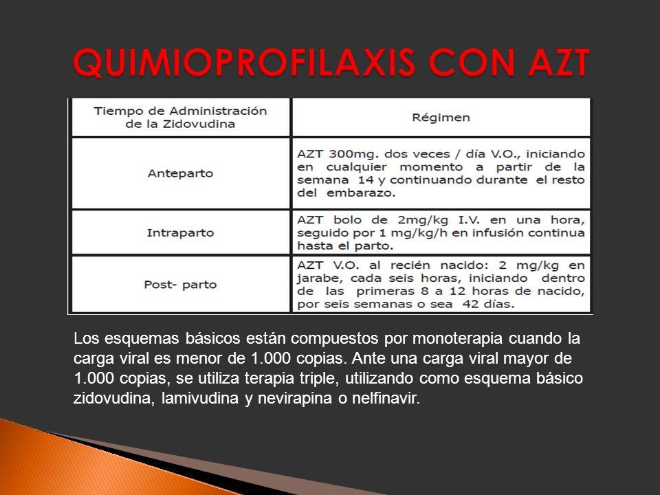 QUIMIOPROFILAXIS CON AZT