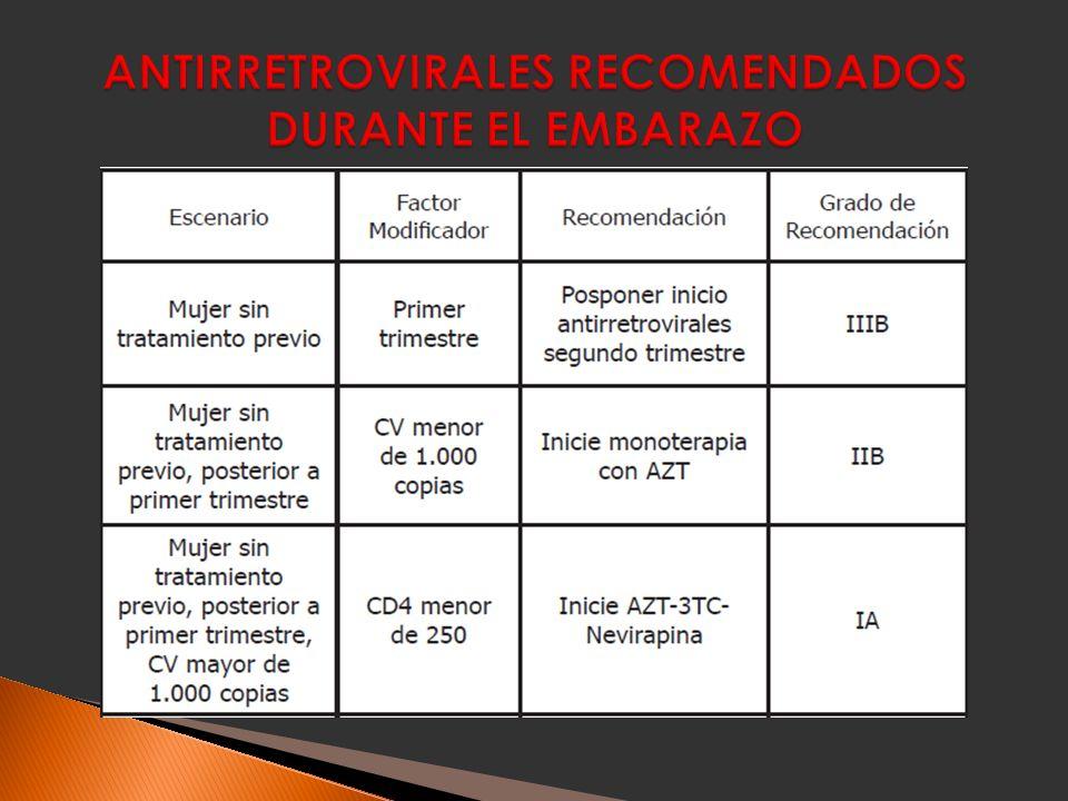 ANTIRRETROVIRALES RECOMENDADOS DURANTE EL EMBARAZO
