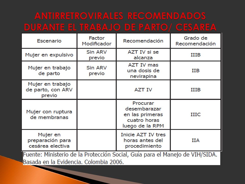 ANTIRRETROVIRALES RECOMENDADOS DURANTE EL TRABAJO DE PARTO/ CESAREA