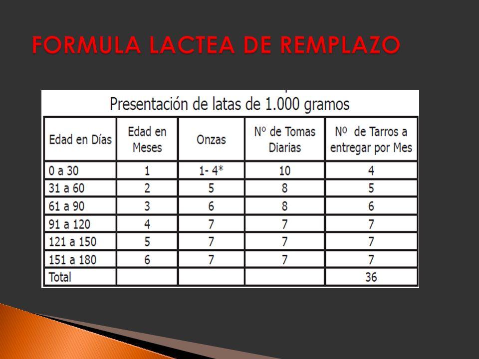 FORMULA LACTEA DE REMPLAZO