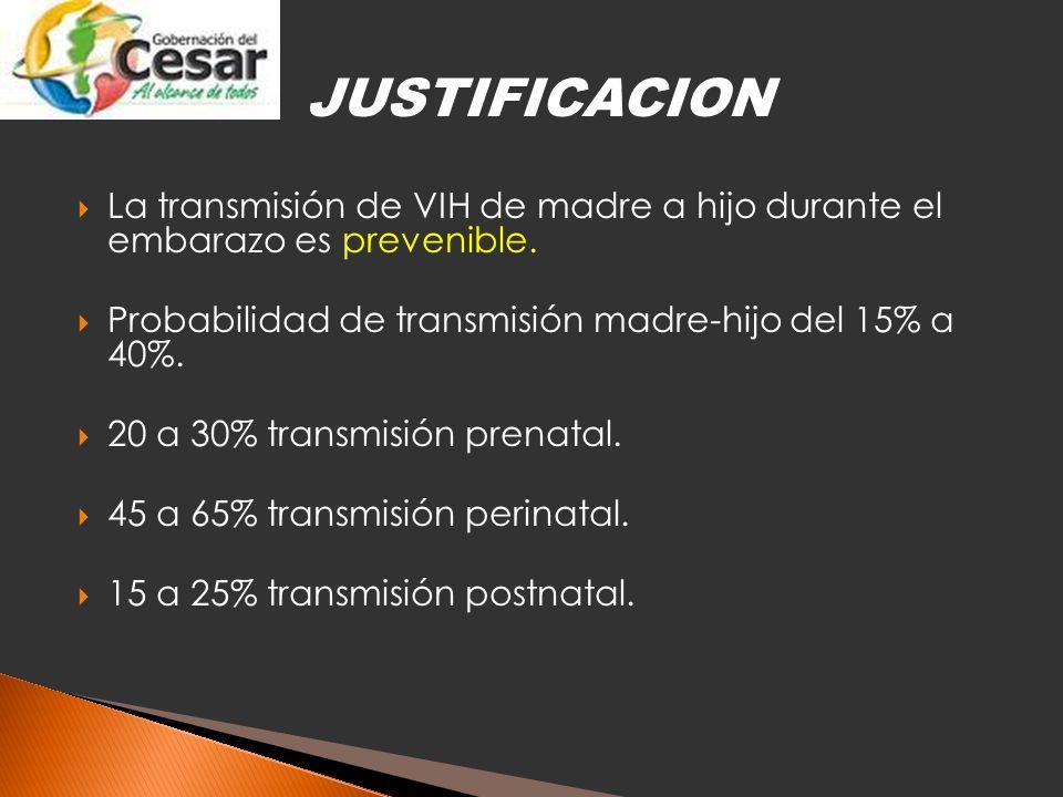 JUSTIFICACION La transmisión de VIH de madre a hijo durante el embarazo es prevenible. Probabilidad de transmisión madre-hijo del 15% a 40%.
