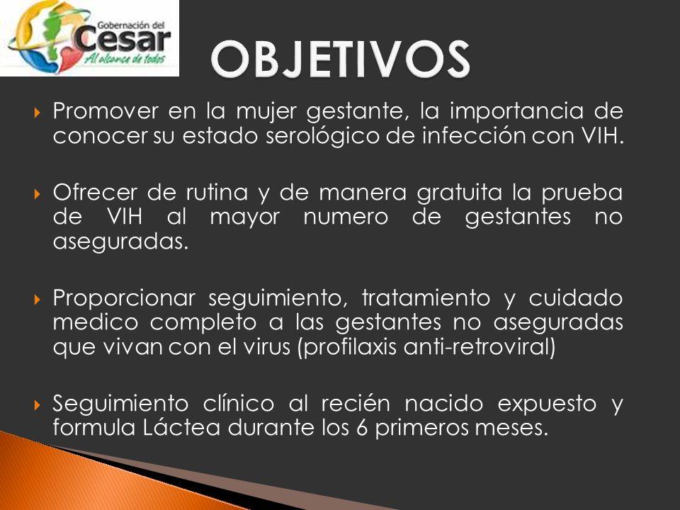 OBJETIVOS Promover en la mujer gestante, la importancia de conocer su estado serológico de infección con VIH.