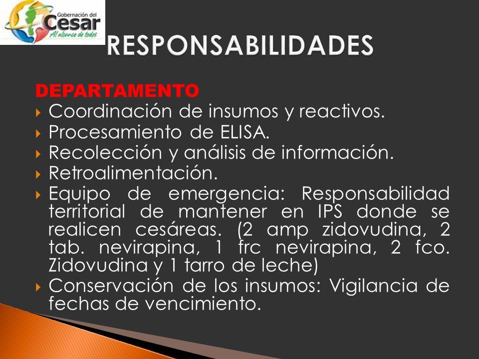 RESPONSABILIDADES Coordinación de insumos y reactivos.