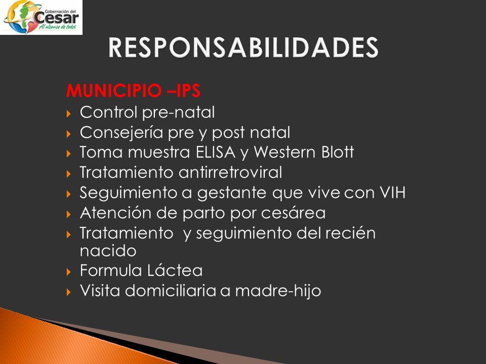RESPONSABILIDADES MUNICIPIO –IPS Control pre-natal