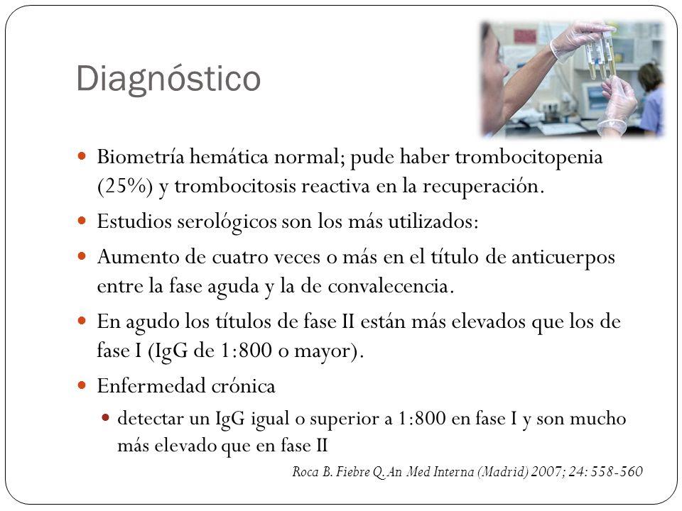 Diagnóstico Biometría hemática normal; pude haber trombocitopenia (25%) y trombocitosis reactiva en la recuperación.