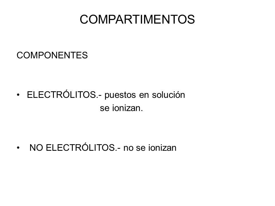 COMPARTIMENTOS COMPONENTES ELECTRÓLITOS.- puestos en solución