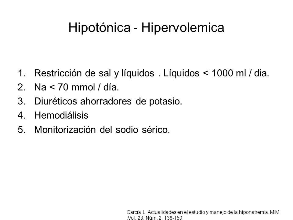 Hipotónica - Hipervolemica