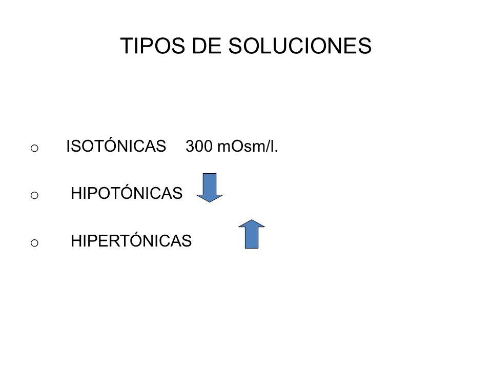 TIPOS DE SOLUCIONES ISOTÓNICAS 300 mOsm/l. HIPOTÓNICAS HIPERTÓNICAS
