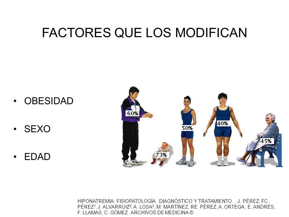FACTORES QUE LOS MODIFICAN
