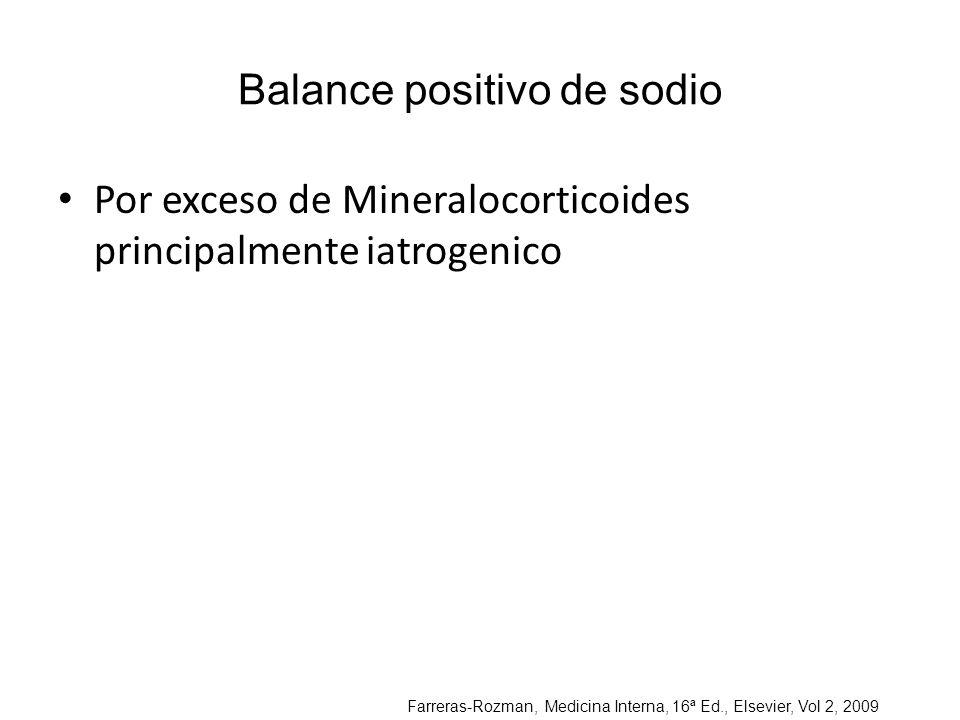 Balance positivo de sodio