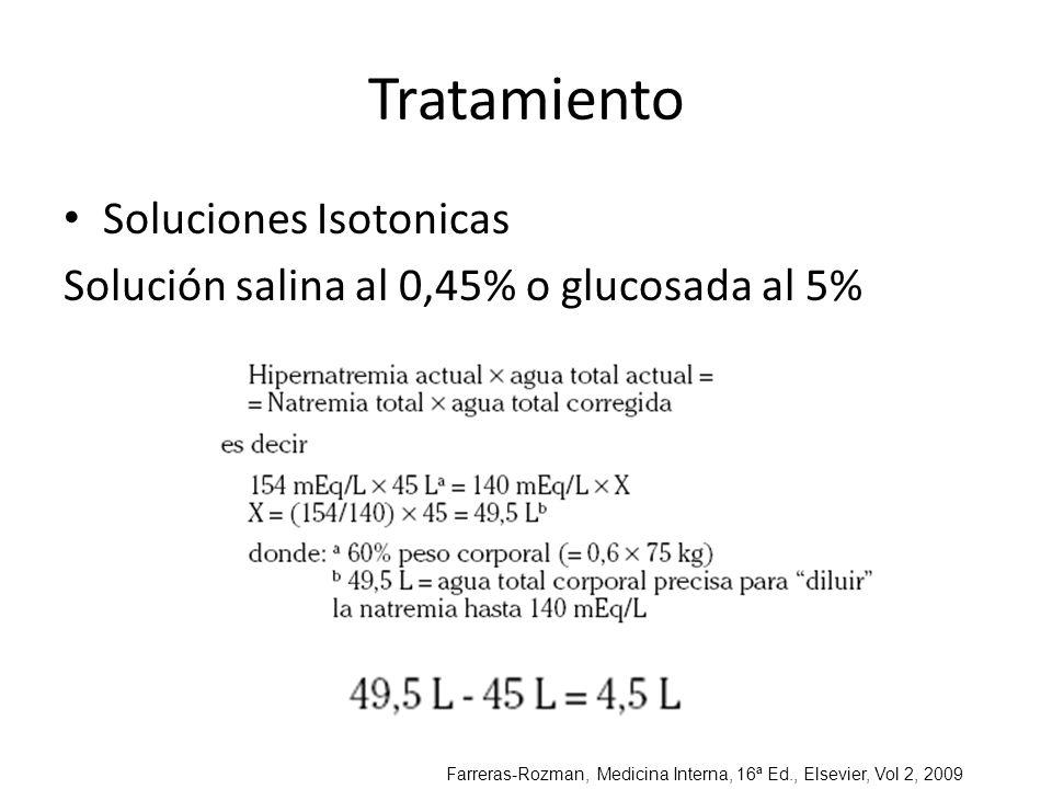 Tratamiento Soluciones Isotonicas