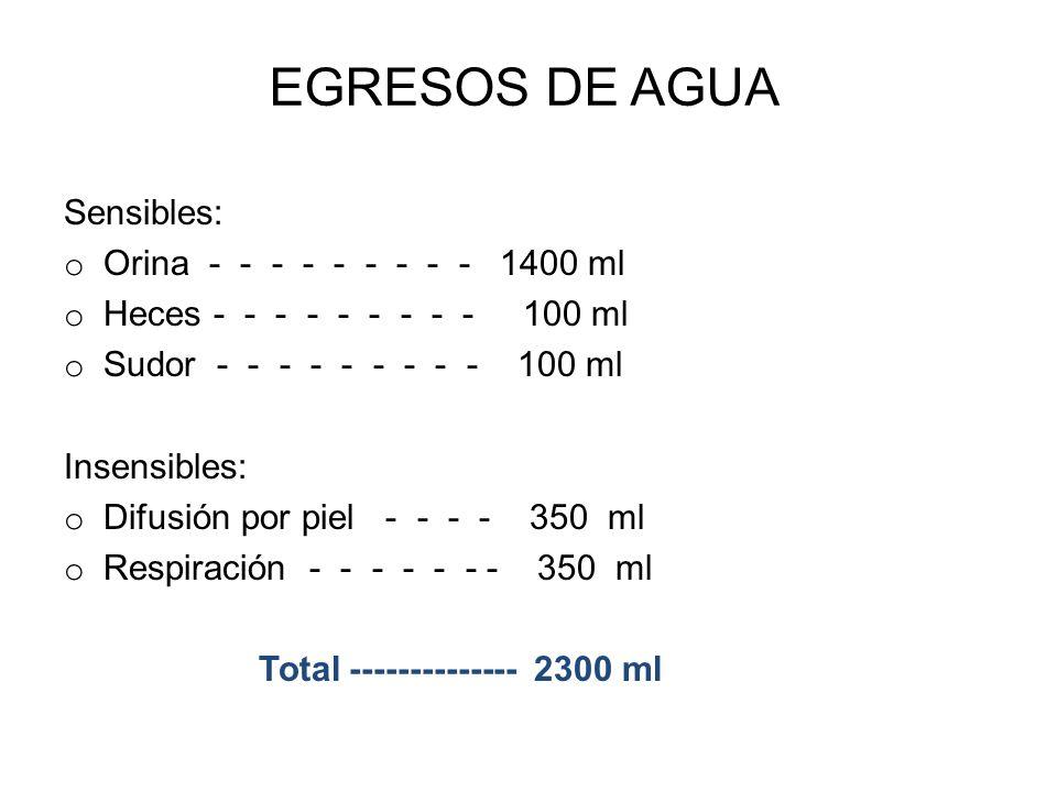EGRESOS DE AGUA Sensibles: Orina - - - - - - - - - 1400 ml