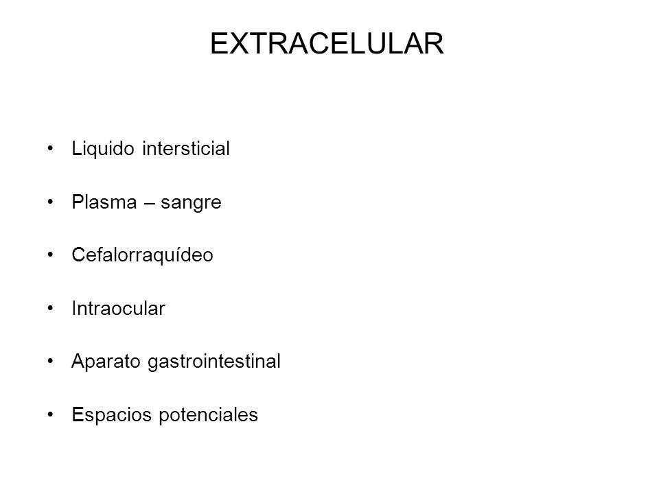 EXTRACELULAR Liquido intersticial Plasma – sangre Cefalorraquídeo