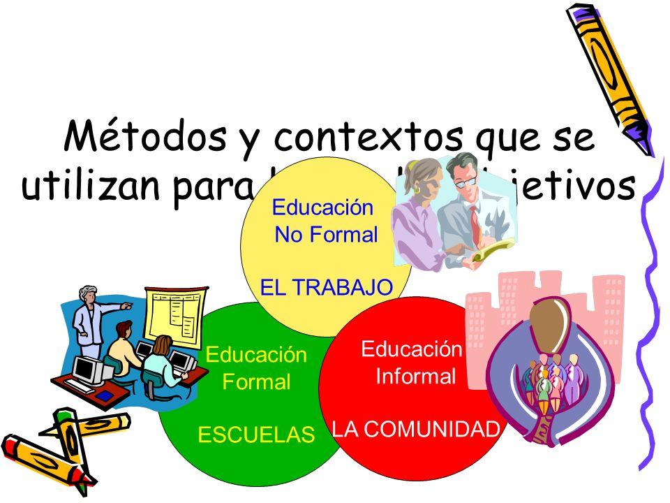 Métodos y contextos que se utilizan para lograr los objetivos