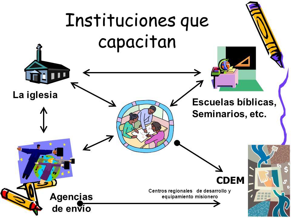 Instituciones que capacitan