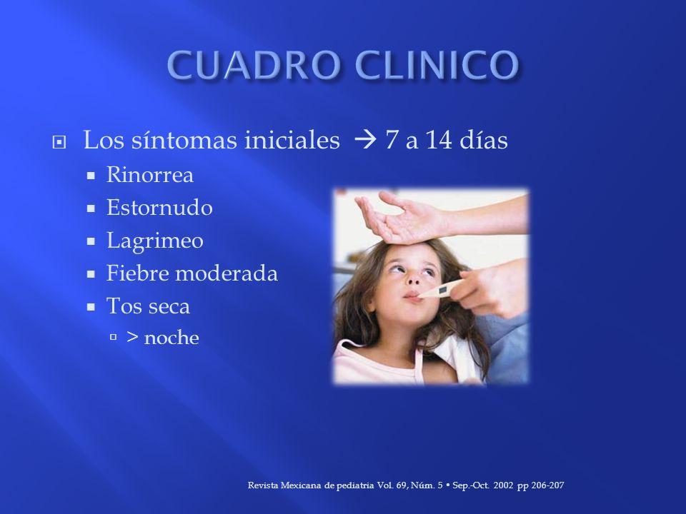 CUADRO CLINICO Los síntomas iniciales  7 a 14 días Rinorrea Estornudo