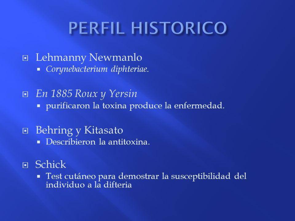 PERFIL HISTORICO Lehmanny Newmanlo En 1885 Roux y Yersin