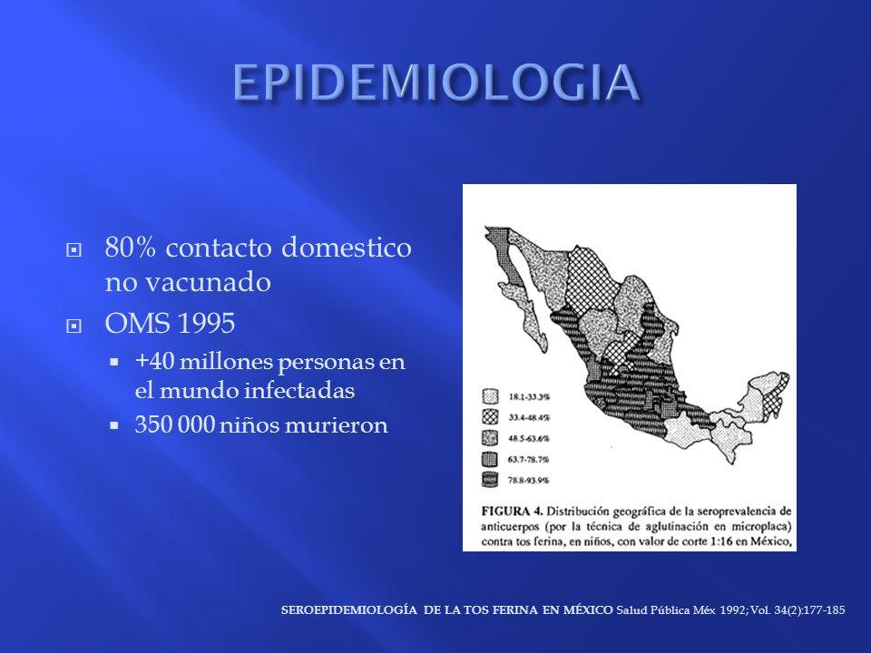 EPIDEMIOLOGIA 80% contacto domestico no vacunado OMS 1995