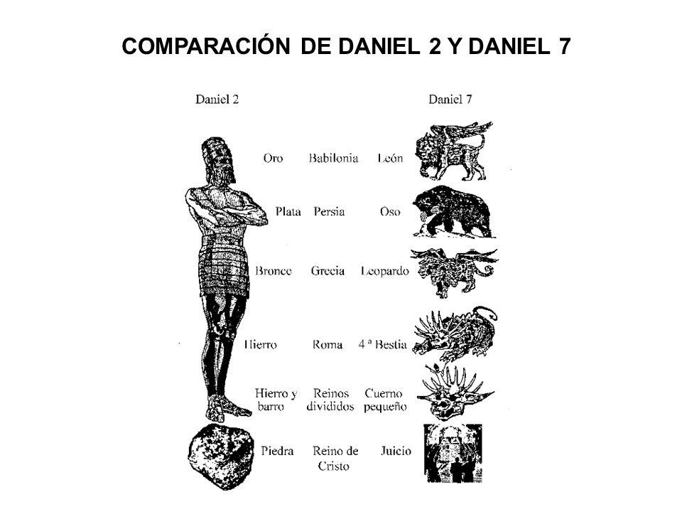 COMPARACIÓN DE DANIEL 2 Y DANIEL 7