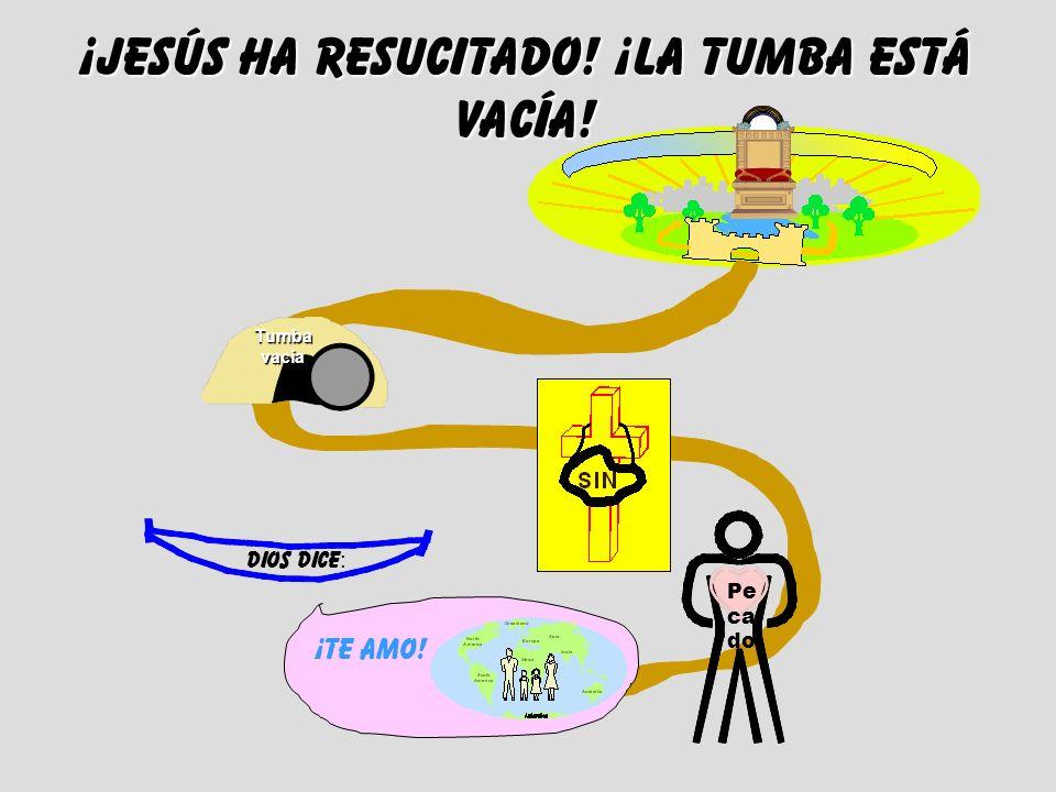 ¡JESÚS ha resucitado! ¡la tumba está vacía!