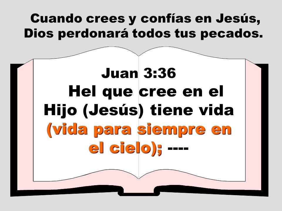 Cuando crees y confías en Jesús, Dios perdonará todos tus pecados.