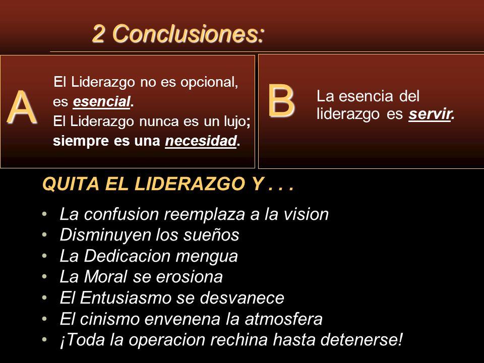 B A 2 Conclusiones: QUITA EL LIDERAZGO Y . . .