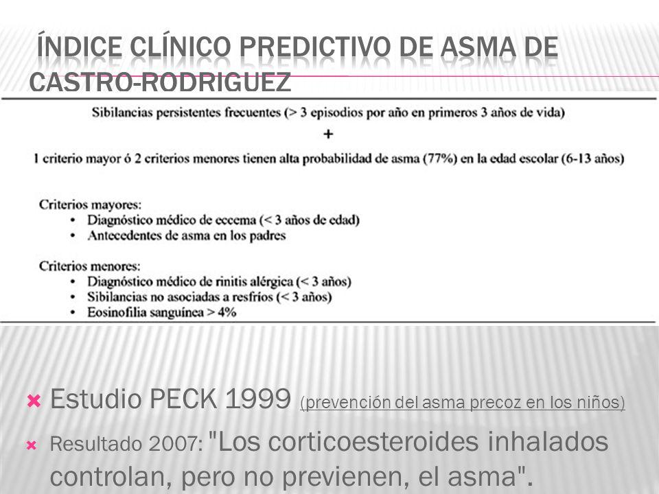 índice clínico predictivo de asma de Castro-Rodriguez