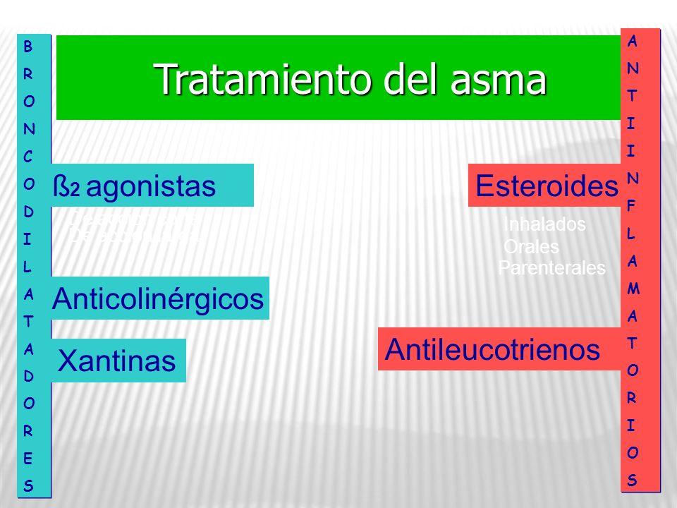 Tratamiento del asma ß2 agonistas Esteroides Anticolinérgicos