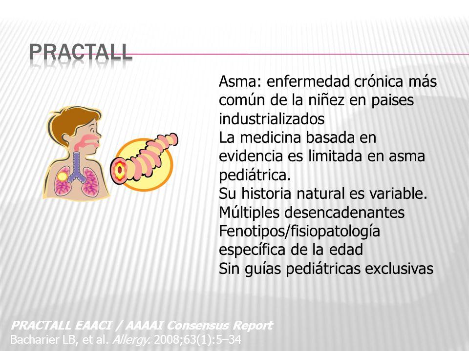 PRACTALL Asma: enfermedad crónica más común de la niñez en paises industrializados. La medicina basada en evidencia es limitada en asma pediátrica.