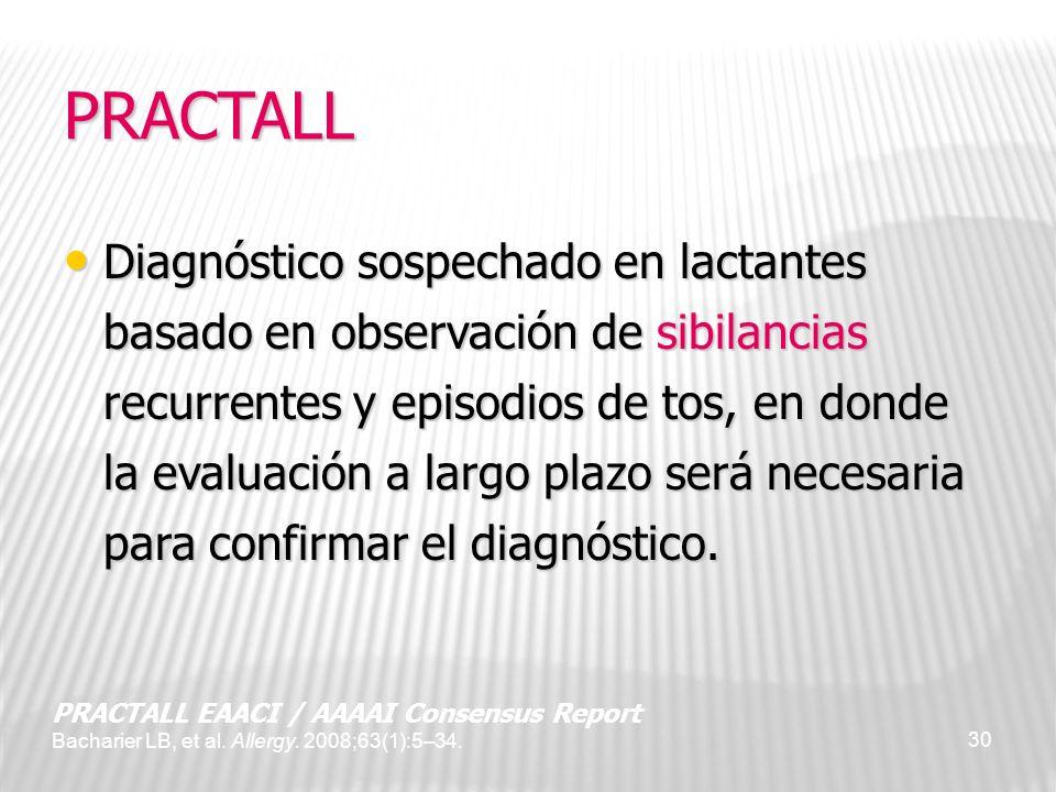 PRACTALL