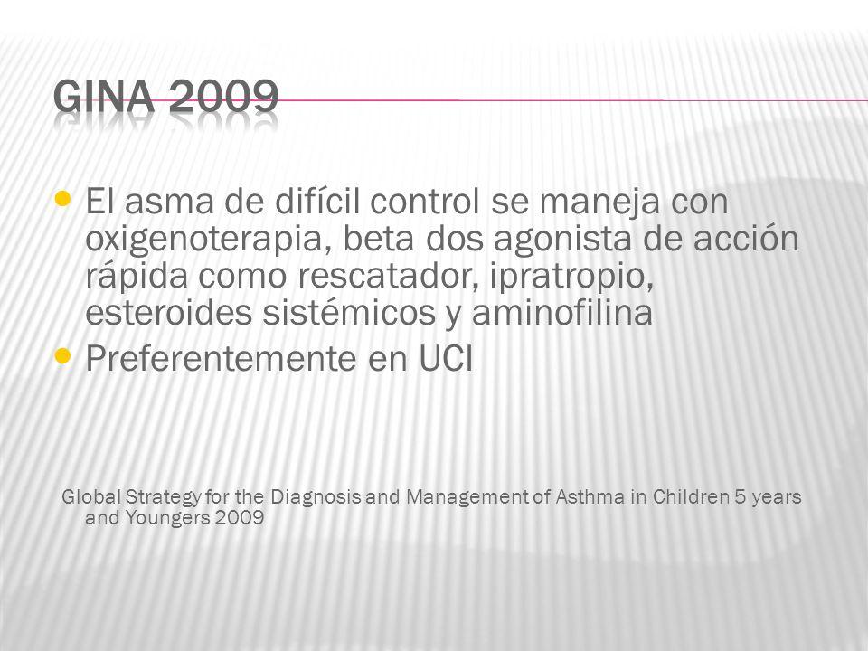 GINA 2009