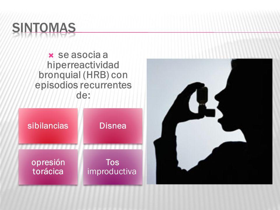 SINTOMASse asocia a hiperreactividad bronquial (HRB) con episodios recurrentes de: sibilancias. Disnea.